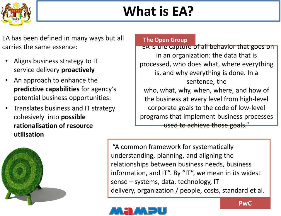 potential business opportunities: Translates business and IT strategy cohesively into possible rationalisation of resource utilisation The Open Group EA is the capture of all behavior that goes on in