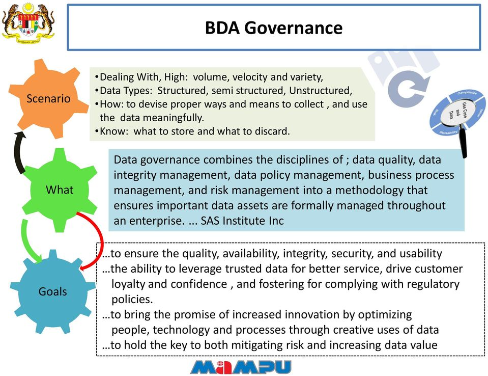 Data governance combines the disciplines of ; data quality, data integrity management, data policy management, business process management, and risk management into a methodology that ensures