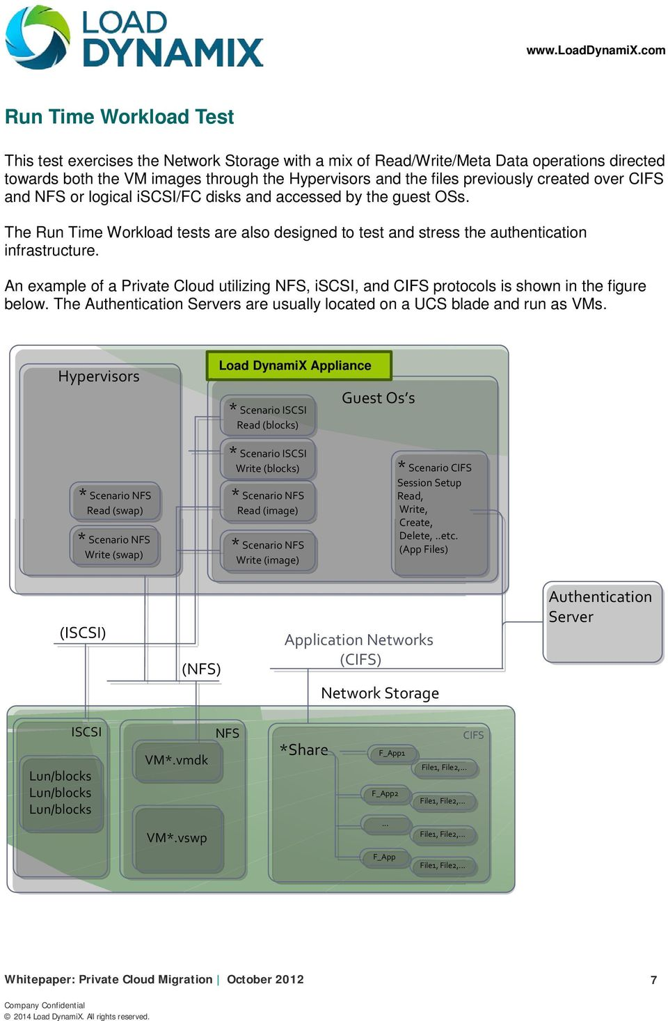 An example of a Private Cloud utilizing NFS, iscsi, and CIFS protocols is shown in the figure below. The Authentication Servers are usually located on a UCS blade and run as VMs.