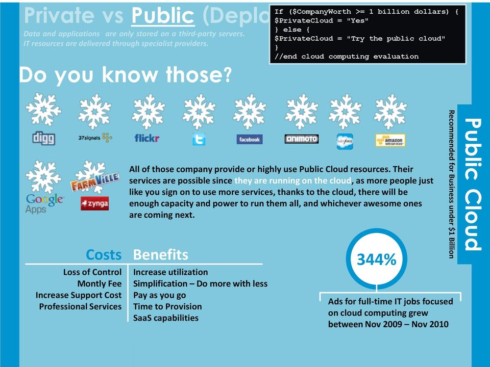 "} else { $PrivateCloud = ""Try the public cloud"" } //end cloud computing evaluation Loss of Control Montly Fee Increase Support Cost Professional Services All of those company provide or highly use"