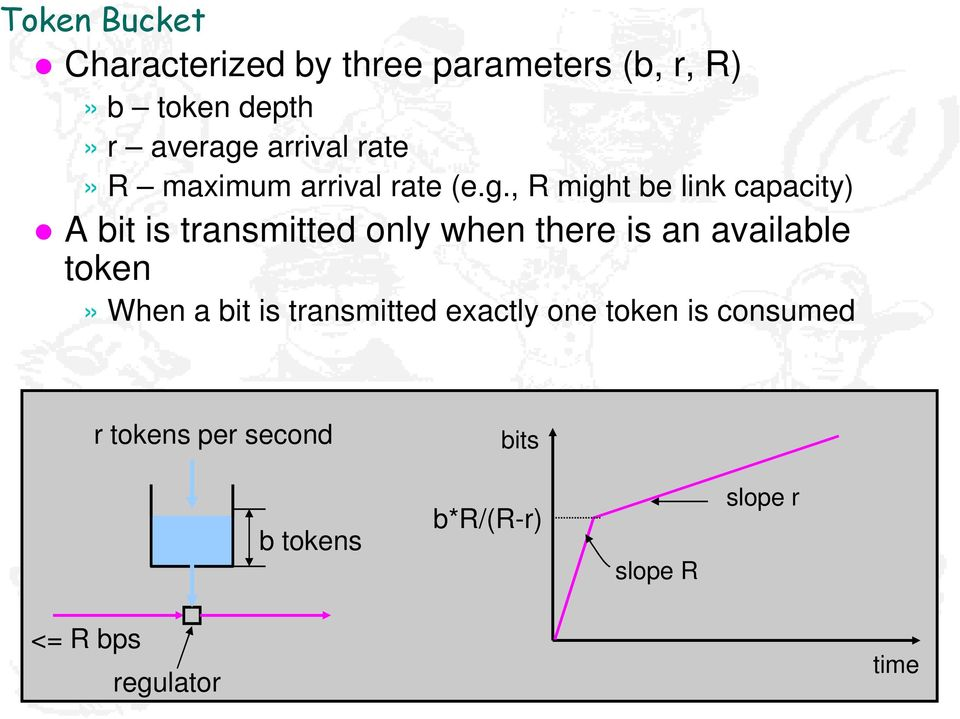 , R might be link capacity) A bit is transmitted only when there is an available token»