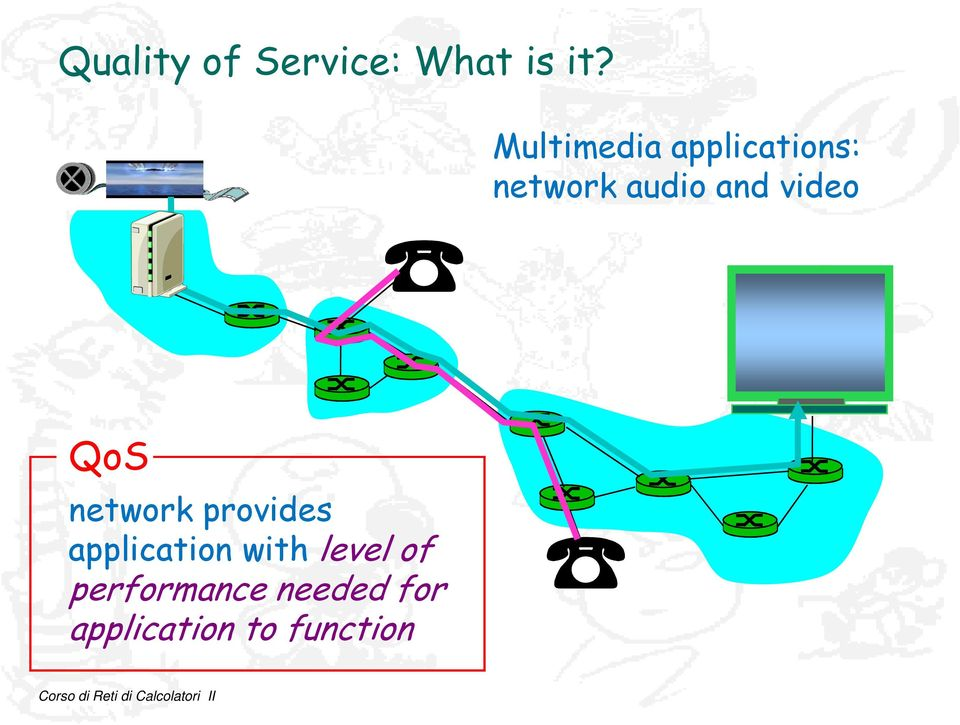 video QoS network provides application with