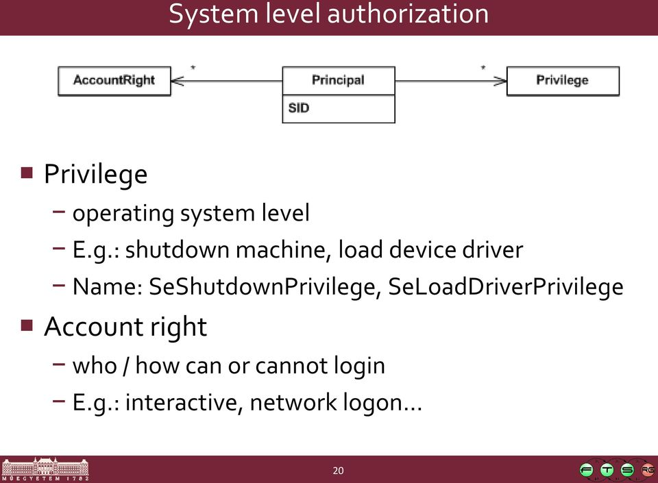 : shutdown machine, load device driver Name: