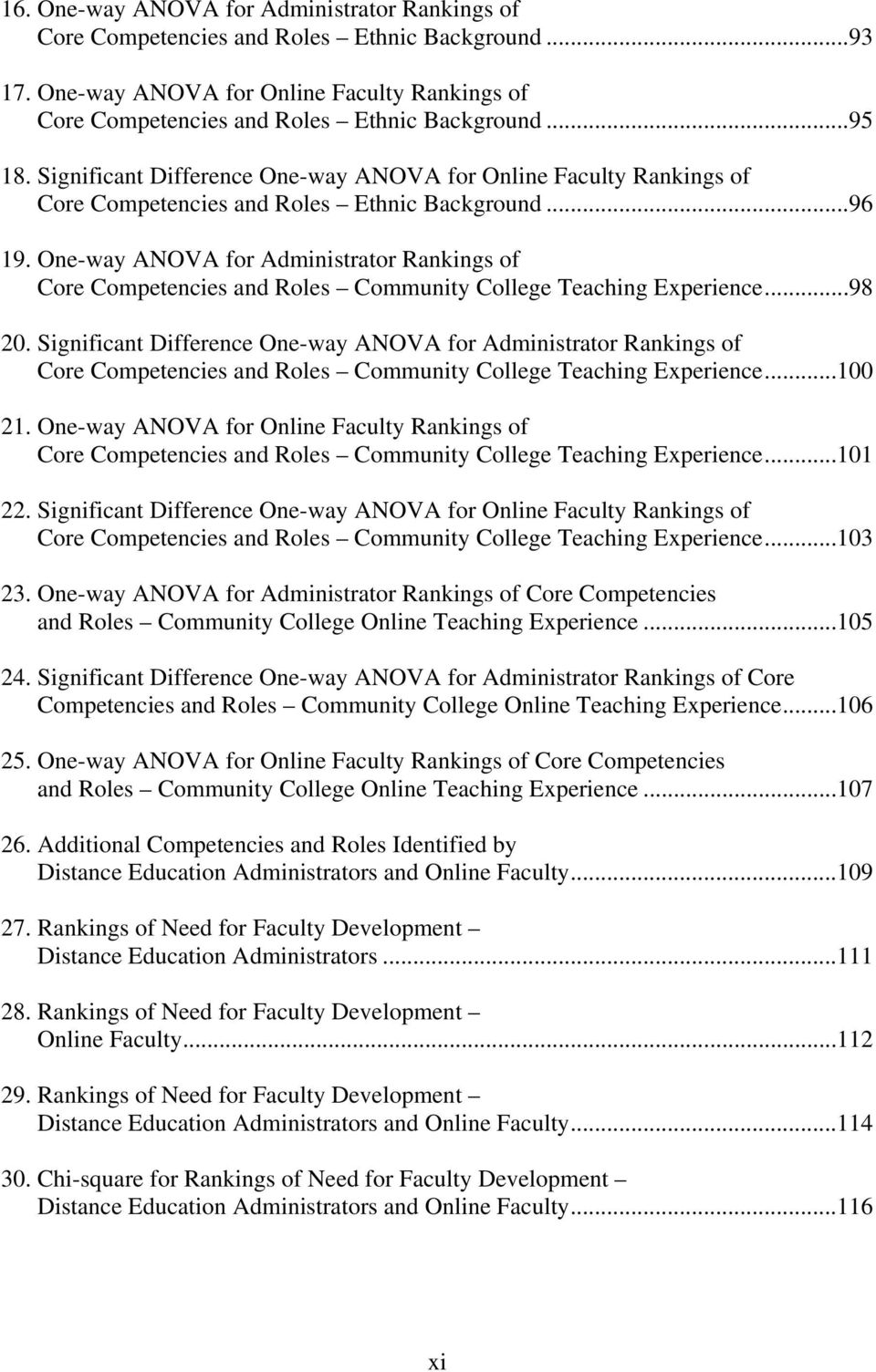 One-way ANOVA for Administrator Rankings of Core Competencies and Roles Community College Teaching Experience...98 20.