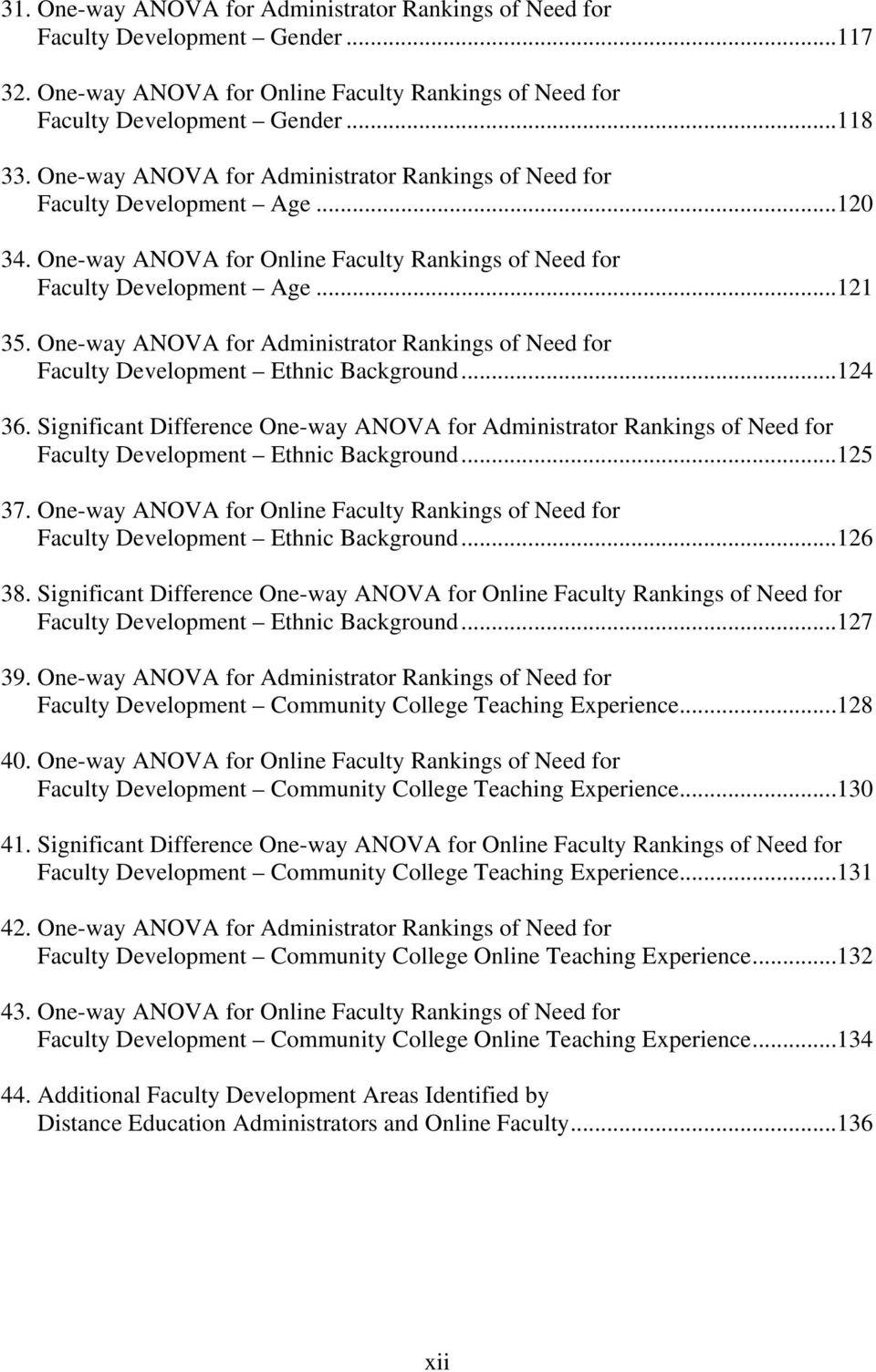 One-way ANOVA for Administrator Rankings of Need for Faculty Development Ethnic Background...124 36.