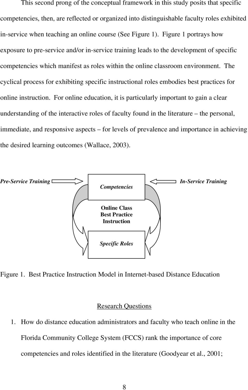 Figure 1 portrays how exposure to pre-service and/or in-service training leads to the development of specific competencies which manifest as roles within the online classroom environment.