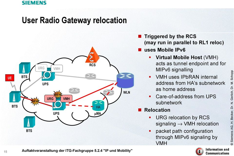 VMH uses IPbRAN internal address from HA's subnetwork as home address Care-of-address from subnetwork