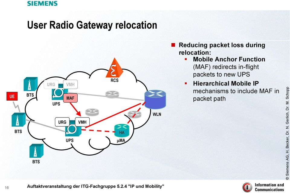 Function (MAF) redirects in-flight packets to new
