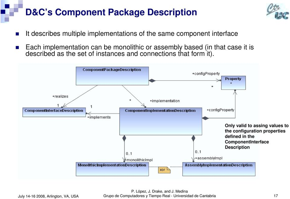 Each implementation can be monolithic or assembly based (in that case it is described as the set of
