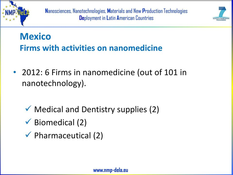 (out of 101 in nanotechnology).