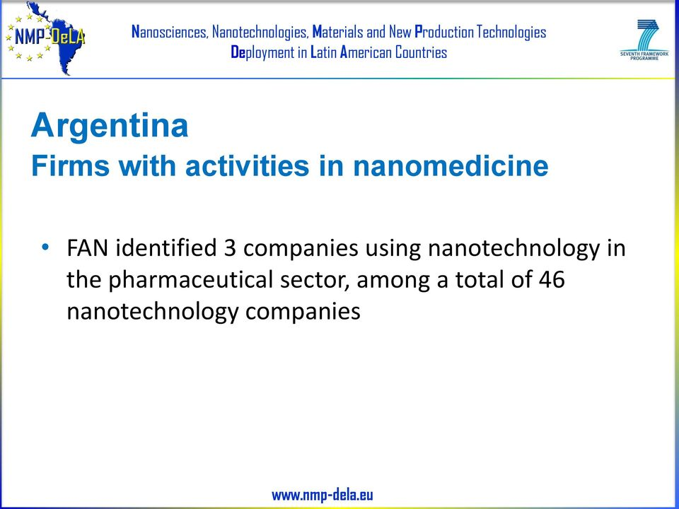 using nanotechnology in the pharmaceutical