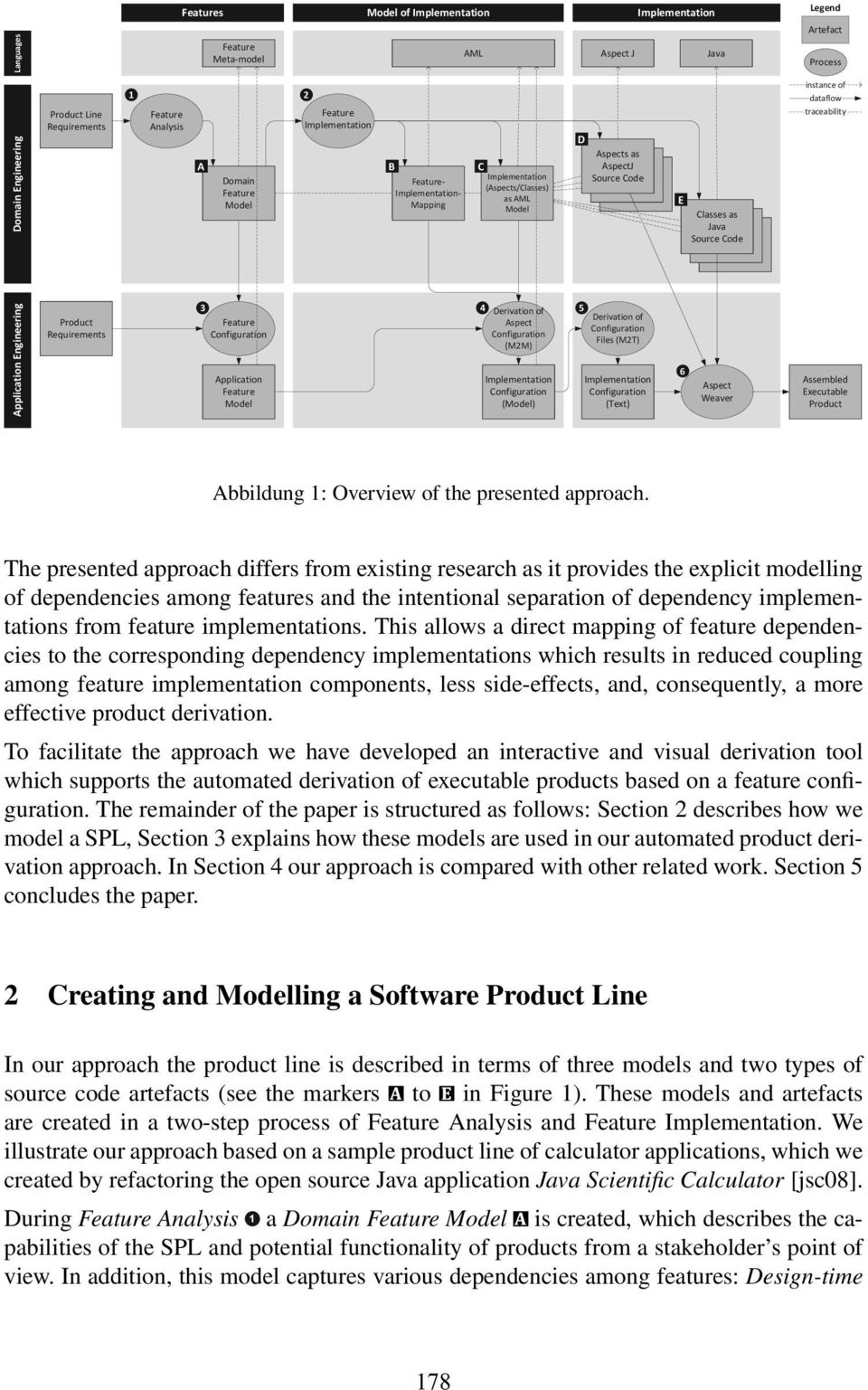Artefact Process instance of dataflow traceability Assembled Executable Product Abbildung 1: Overview ofthe presented approach.