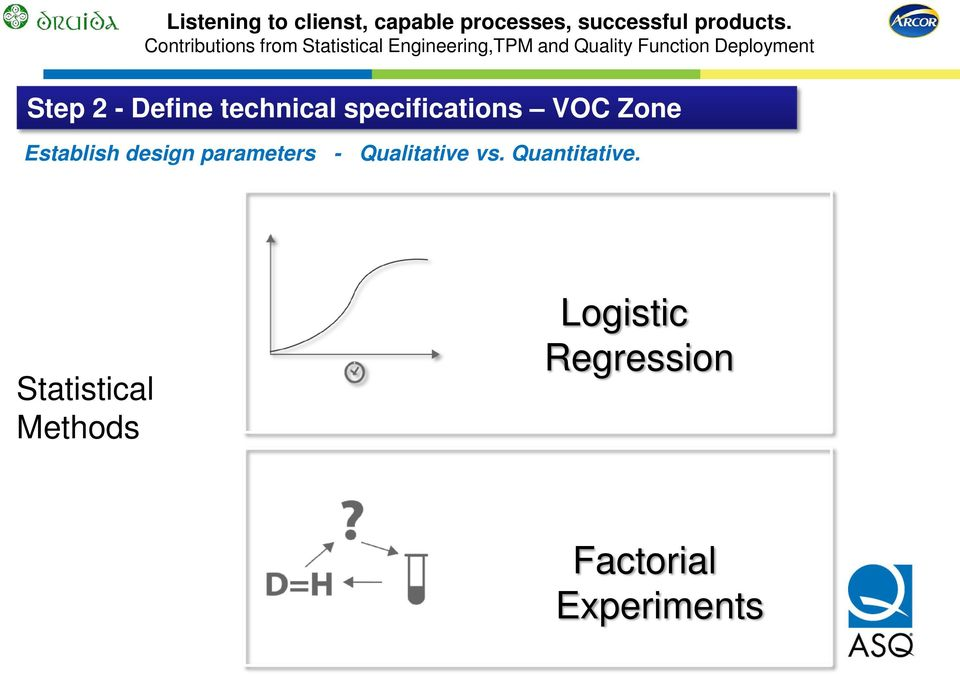 Step 2 - Define technical specifications VOC Zone