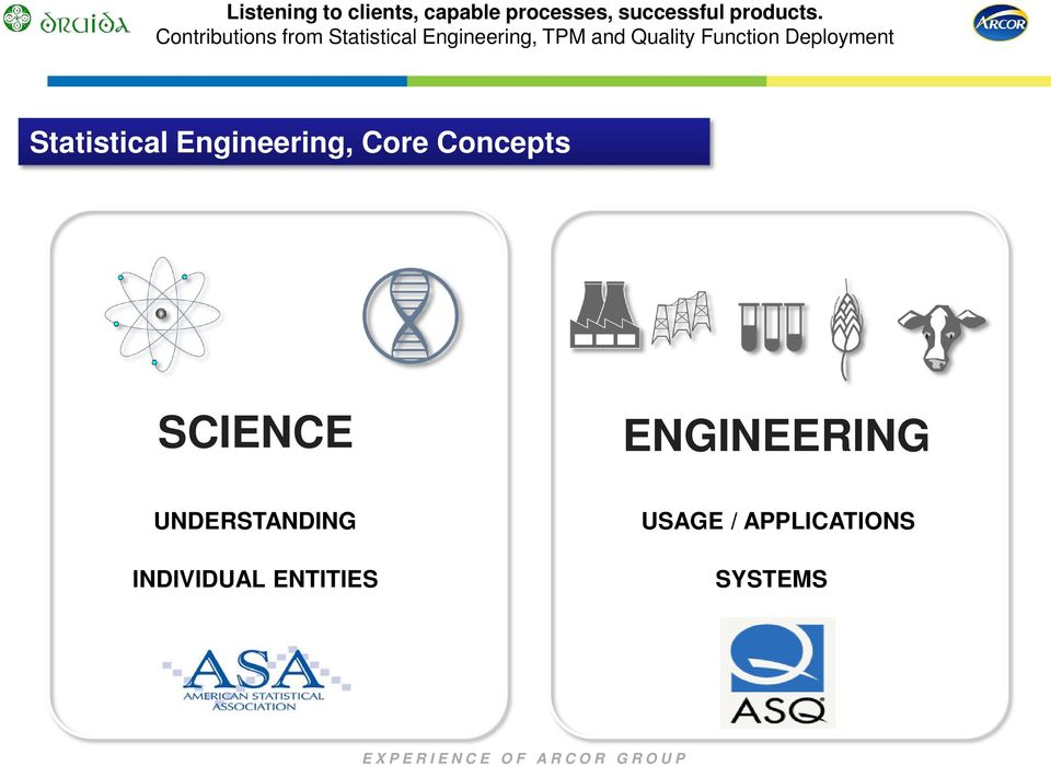 Engineering, Core Concepts SCIENCE ENGINEERING