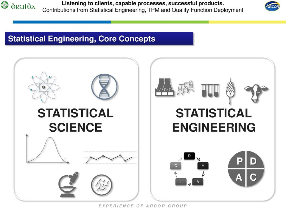 Statistical Engineering, Core Concepts