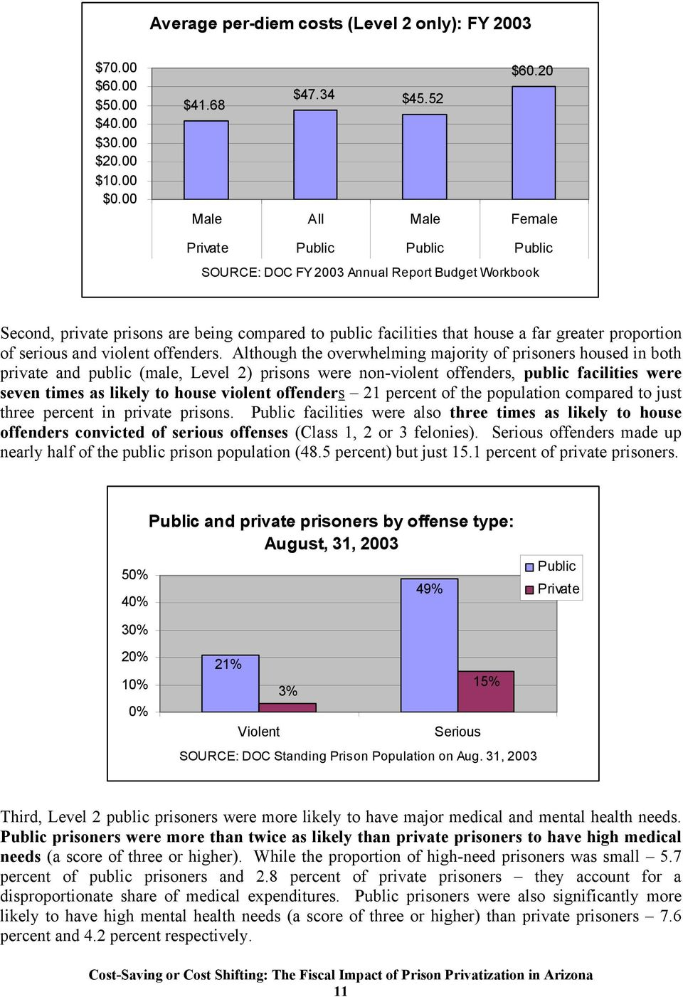 proportion of serious and violent offenders.