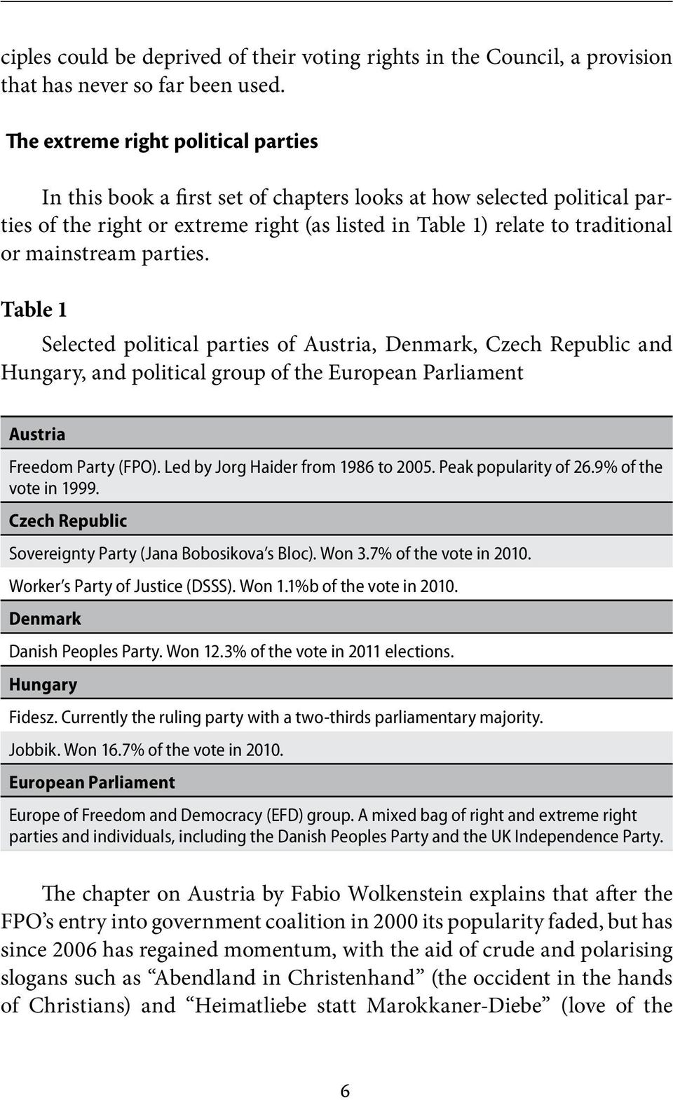 mainstream parties. Table 1 Selected political parties of Austria, Denmark, Czech Republic and Hungary, and political group of the European Parliament Austria Freedom Party (FPO).