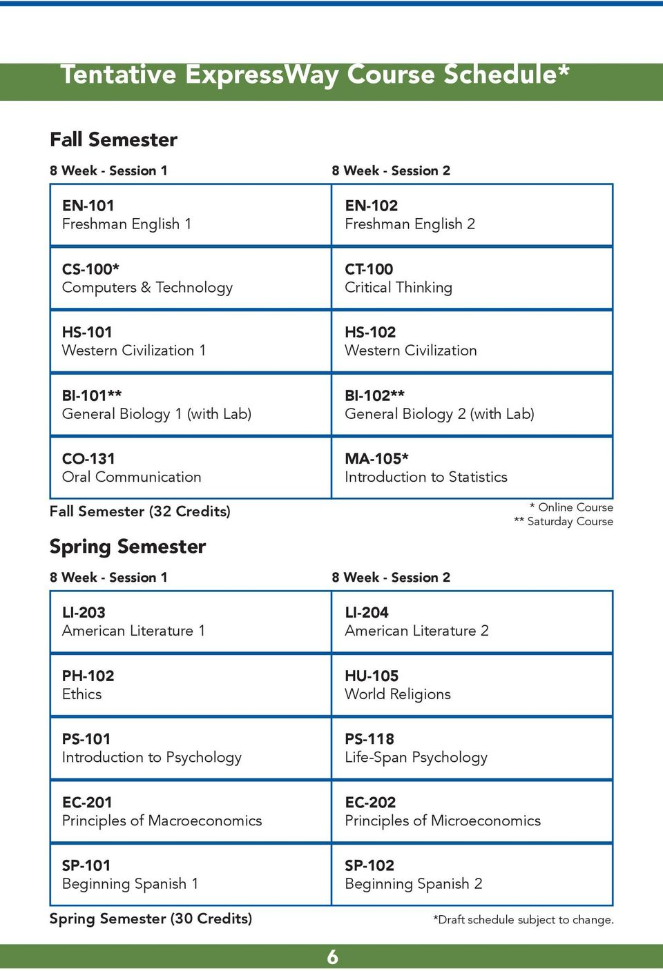 Semester (32 Credits) Spring Semester 8 Week - Session 1 8 Week - Session 2 * Online Course ** Saturday Course LI-203 American Literature 1 LI-204 American Literature 2 PH-102 Ethics HU-105 World