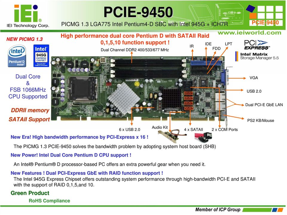 0 Audio Kit 4 x SATAII 2 x COM Ports New Era! High bandwidth performance by PCI-Express x 16! The PICMG 1.3 solves the bandwidth problem by adopting system host board (SHB) New Power!