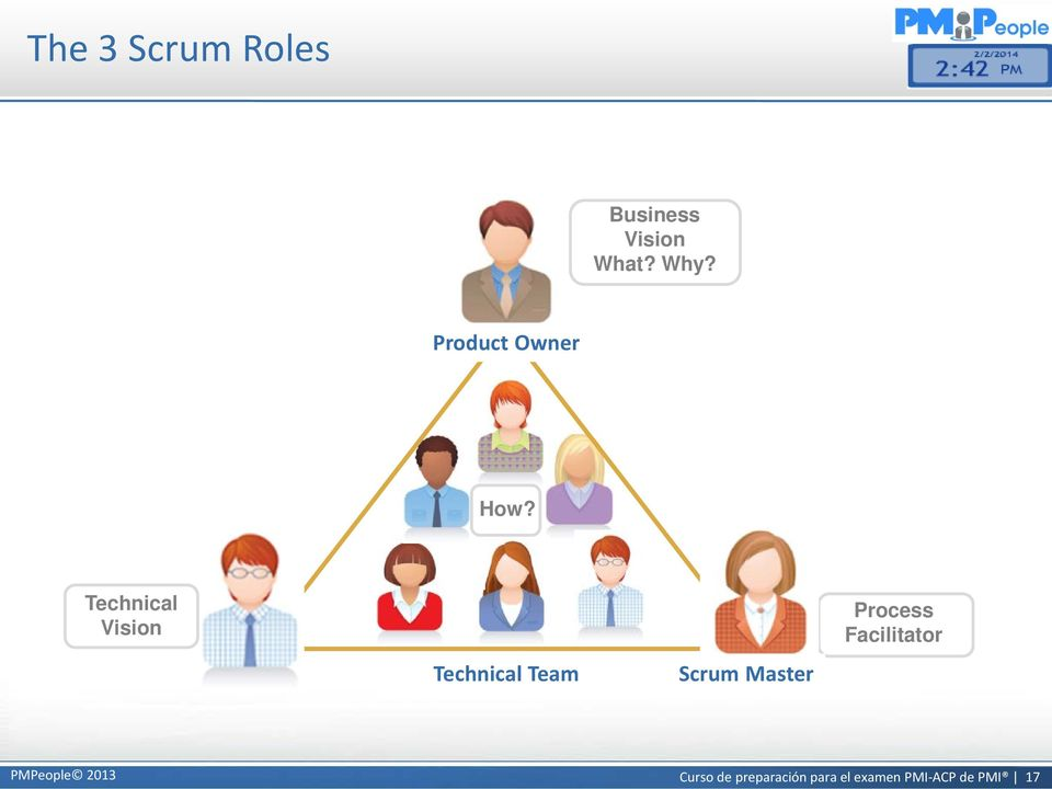 Technical Vision Technical Team Scrum Master