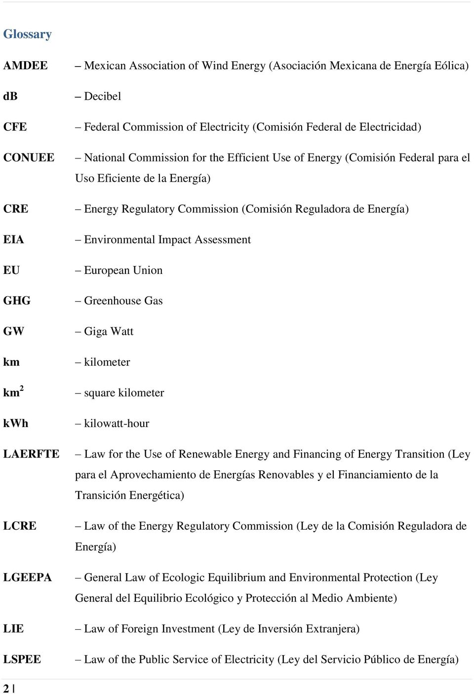 Reguladora de Energía) Environmental Impact Assessment European Union Greenhouse Gas Giga Watt kilometer square kilometer kilowatt-hour Law for the Use of Renewable Energy and Financing of Energy