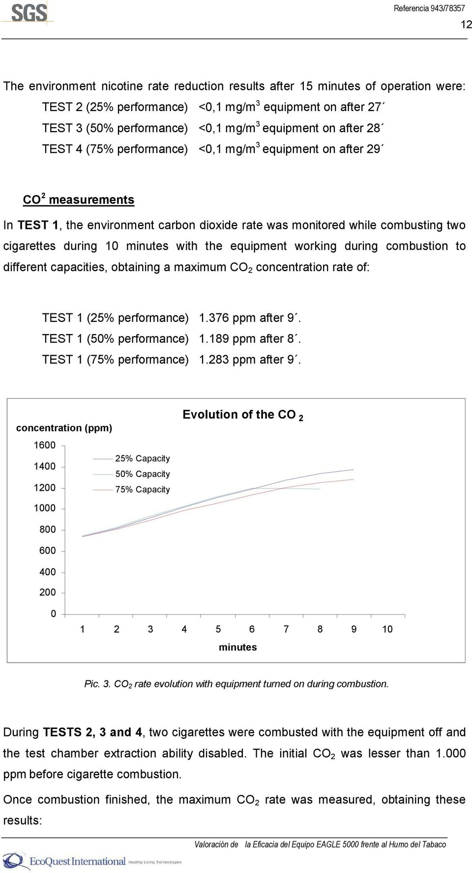 with the equipment working during combustion to different capacities, obtaining a maximum CO 2 concentration rate of: TEST 1 (25% performance) 1.376 ppm after 9. TEST 1 (50% performance) 1.