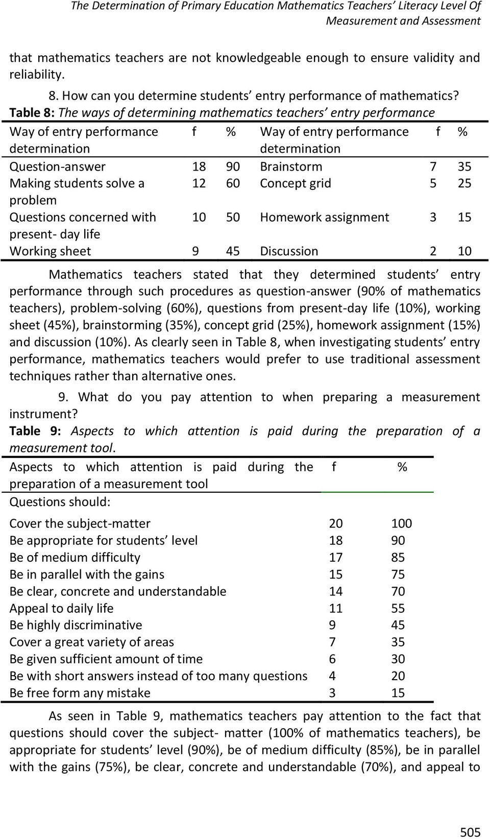 Table 8: The ways of determining mathematics teachers entry performance Way of entry performance f % Way of entry performance f % determination determination Question-answer 18 90 Brainstorm 7 35