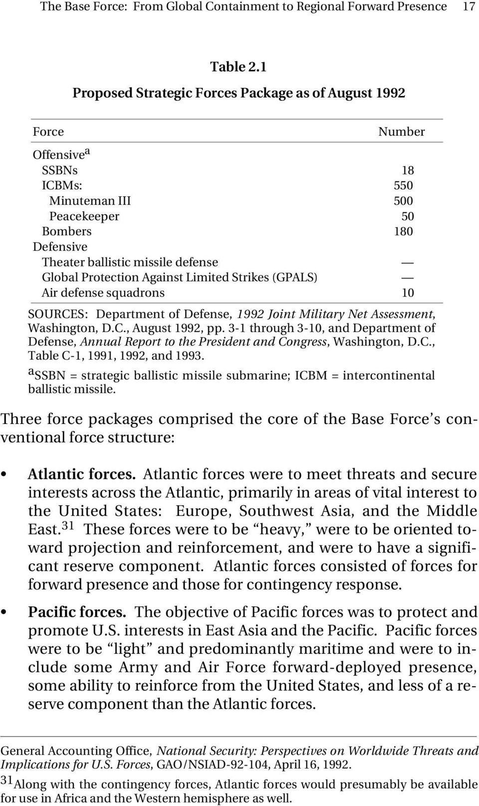 Protection Against Limited Strikes (GPALS) Air defense squadrons 10 SOURCES: Department of Defense, 1992 Joint Military Net Assessment, Washington, D.C., August 1992, pp.