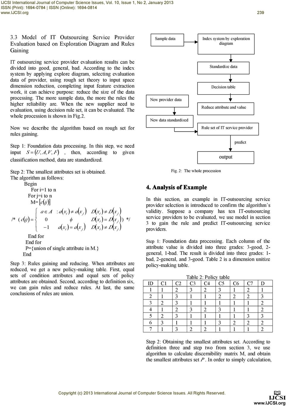 Accordng to the ndex system by applyng explore dagram, selectng evaluaton data of provder, usng rough set theory to nput space dmenson reducton, completng nput feature extracton work, t can acheve