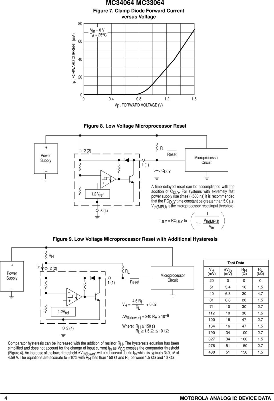 For systems with extremely fast power supply rise times (<5 ns) it is recommended that the RCDLY time constant be greater than 5. µs. Vth(MPU) is the microprocessor reset input threshold.