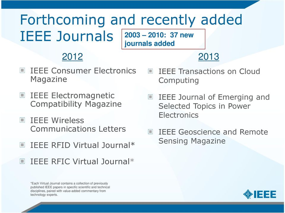 and Selected Topics in Power Electronics IEEE Geoscience and Remote Sensing Magazine IEEE RFIC Virtual Journal* *Each Virtual Journal contains a