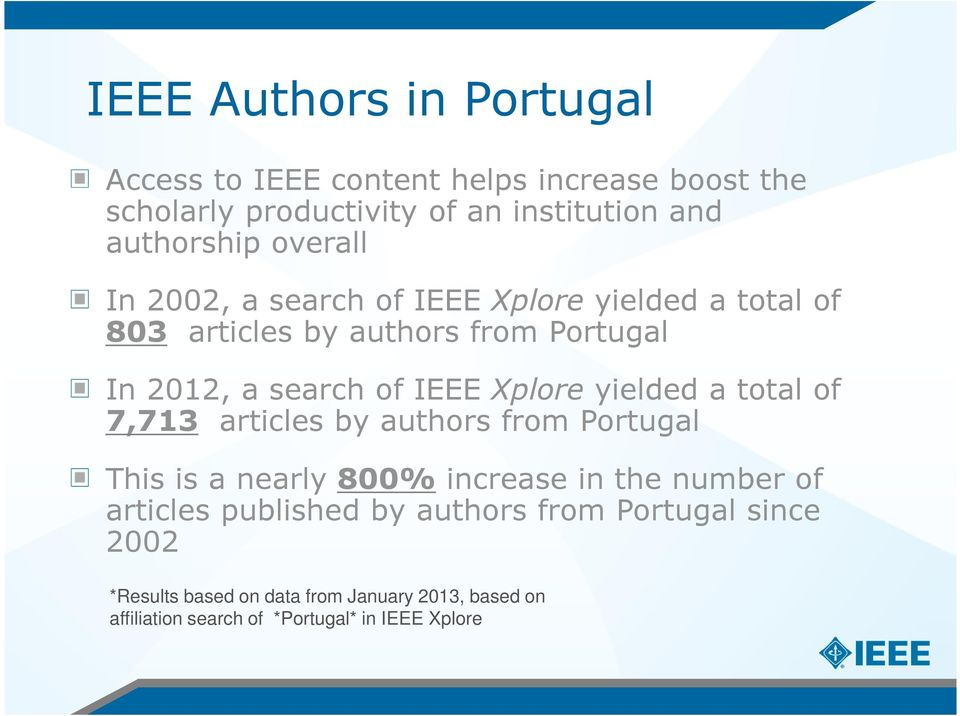 Xplore yielded a total of 7,713 articles by authors from Portugal This is a nearly 800% increase in the number of articles
