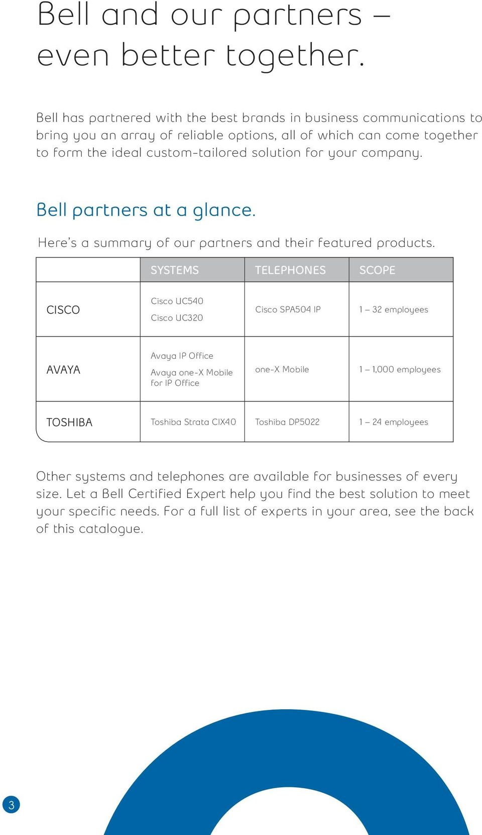 company. Bell partners at a glance. Here s a summary of our partners and their featured products.