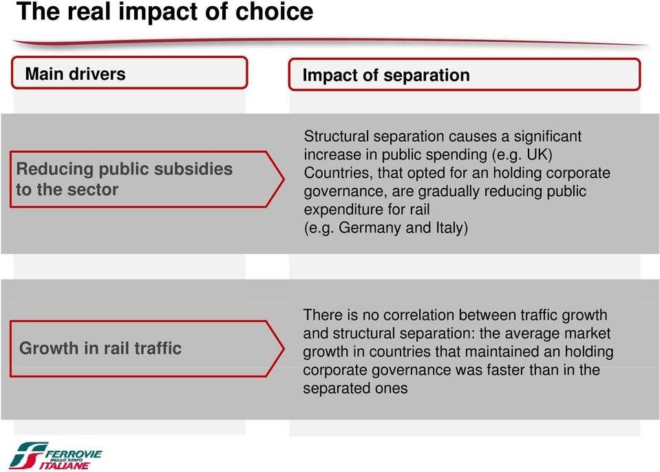 g. Germany and Italy) Growth in rail traffic There is no correlation between traffic growth and structural separation: the average