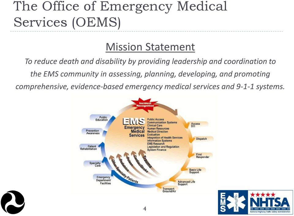 the EMS community in assessing, planning, developing, and promoting
