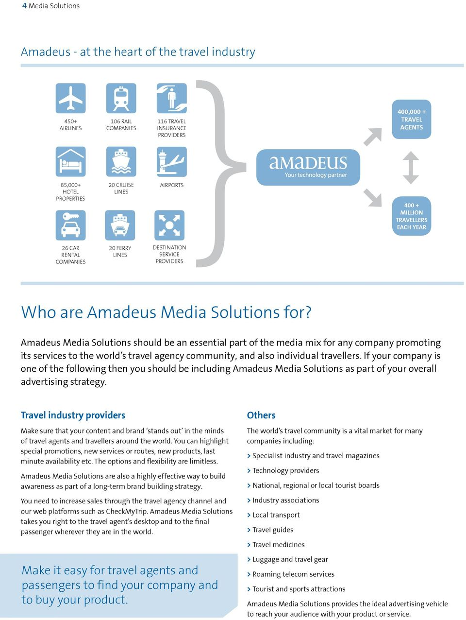 Amadeus Media Solutions should be an essential part of the media mix for any company promoting its services to the world s travel agency community, and also individual travellers.