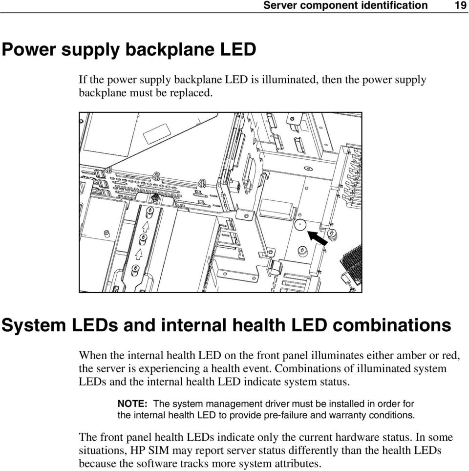 Combinations of illuminated system LEDs and the internal health LED indicate system status.