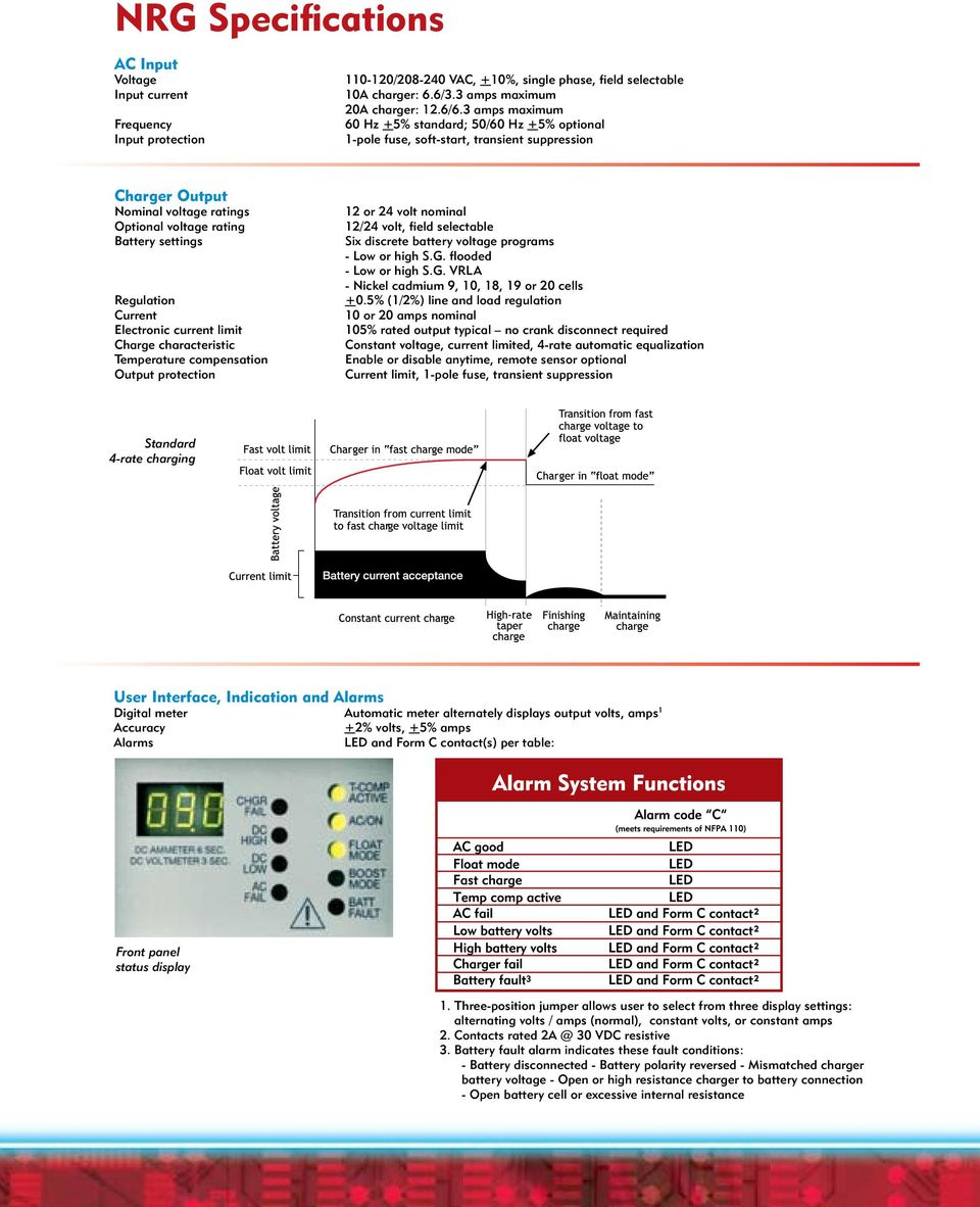 Current Electronic current limit Charge characteristic Temperature compensation Output protection 1 or 4 volt nominal 1/4 volt, field selectable Six discrete battery voltage programs - Low or high S.