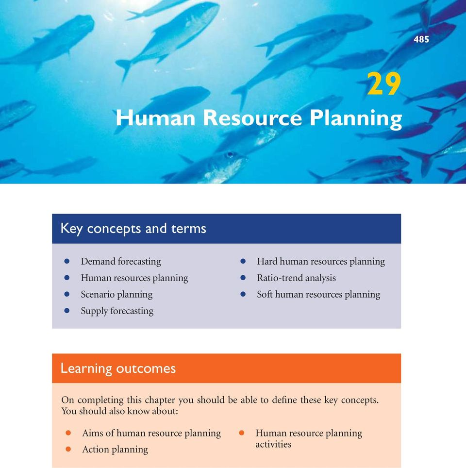 resources planning Learning outcomes On completing this chapter you should be able to define these key