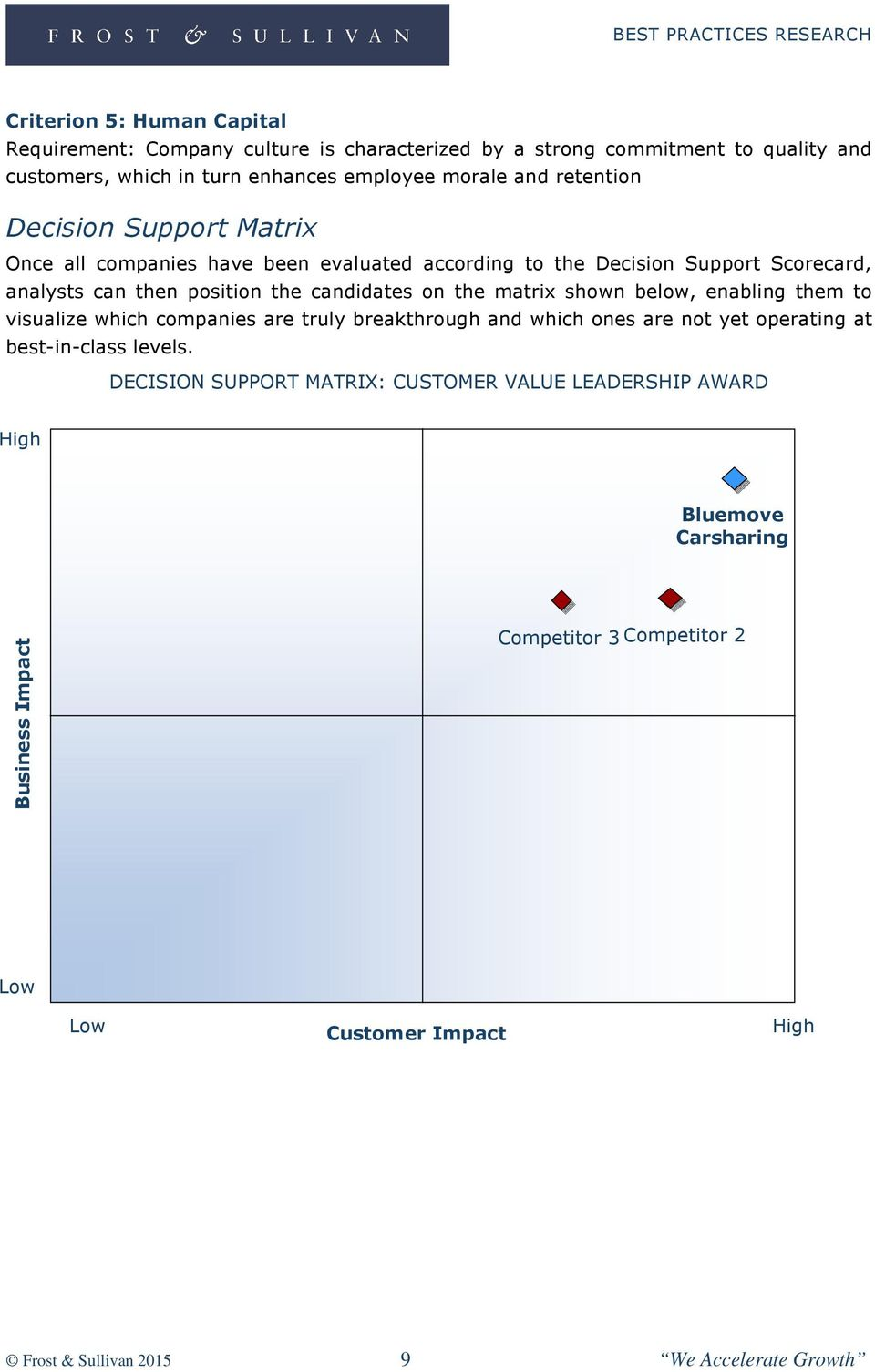matrix shown below, enabling them to visualize which companies are truly breakthrough and which ones are not yet operating at best-in-class levels.