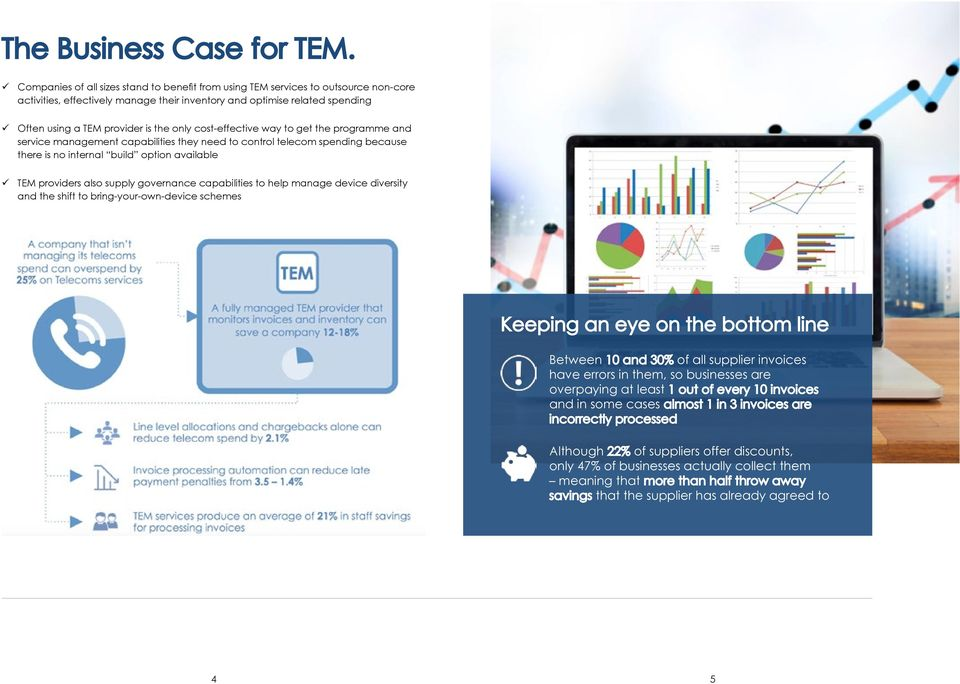 only cost-effective way to get the programme and service management capabilities they need to control telecom spending because there is no internal build option available TEM providers also supply