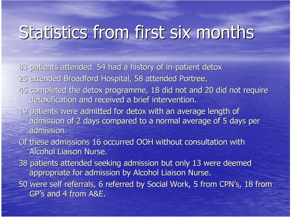 19 patients were admitted for detox with an average length of admission of 2 days compared to a normal average of 5 days per admission.