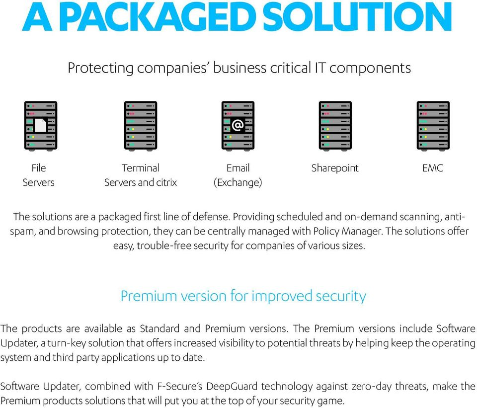 The solutions offer easy, trouble-free security for companies of various sizes. Premium version for improved security The products are available as Standard and Premium versions.