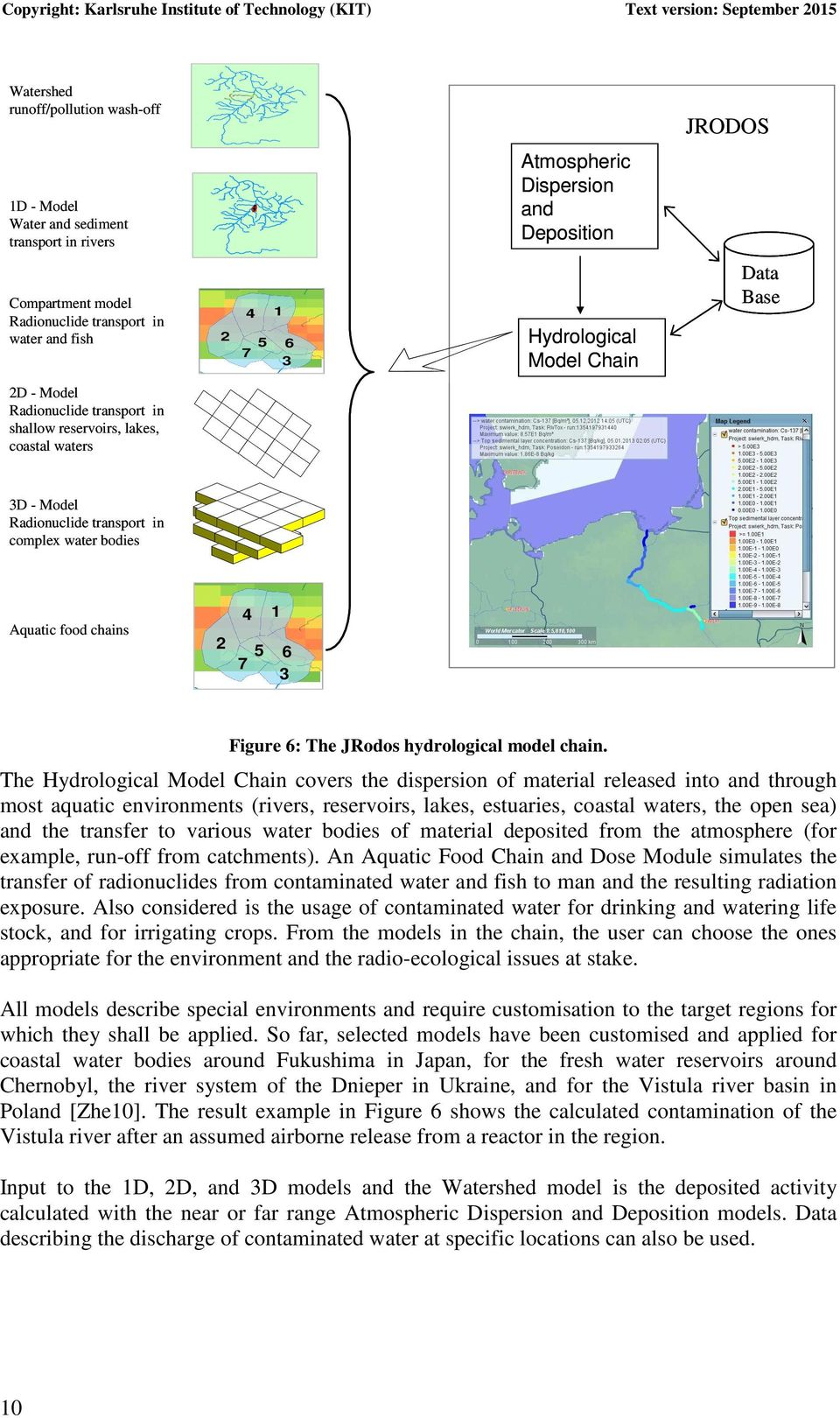 Dispersion and Deposition Compartment model Radionuclide transport in water and fish 2 4 1 5 6 7 3 Hydrological Model Chain Data Base 2D - Model Radionuclide transport in shallow reservoirs, lakes,