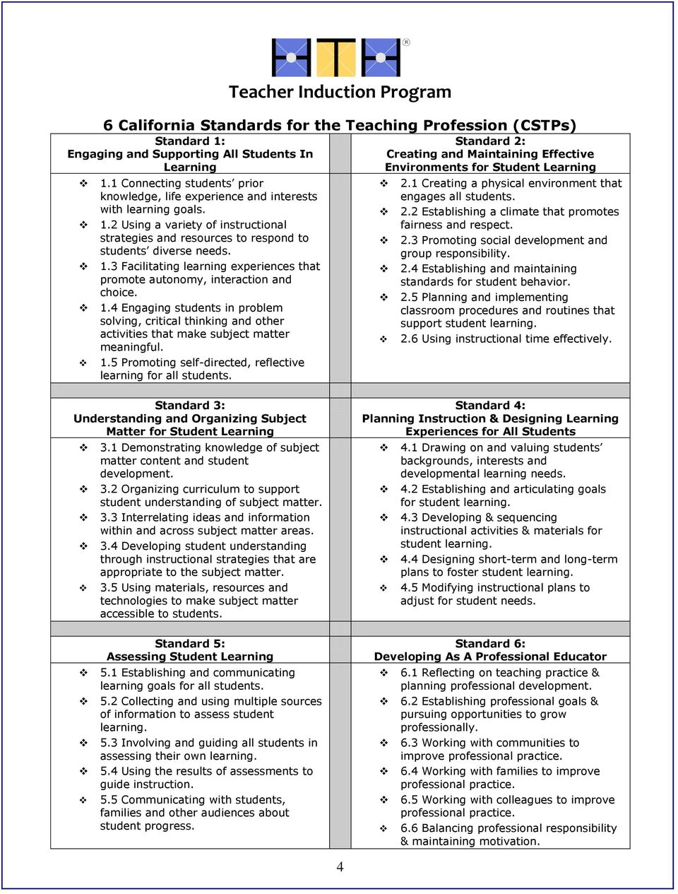 1.4 Engaging students in problem solving, critical thinking and other activities that make subject matter meaningful. 1.5 Promoting self-directed, reflective learning for all students.