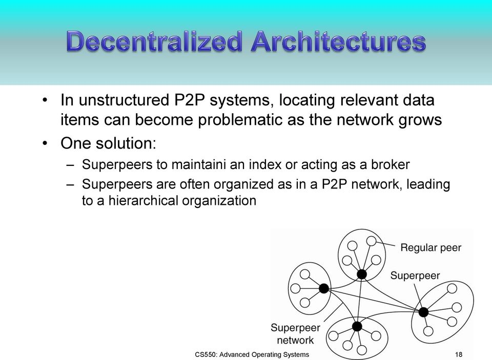 index or acting as a broker Superpeers are often organized as in a P2P