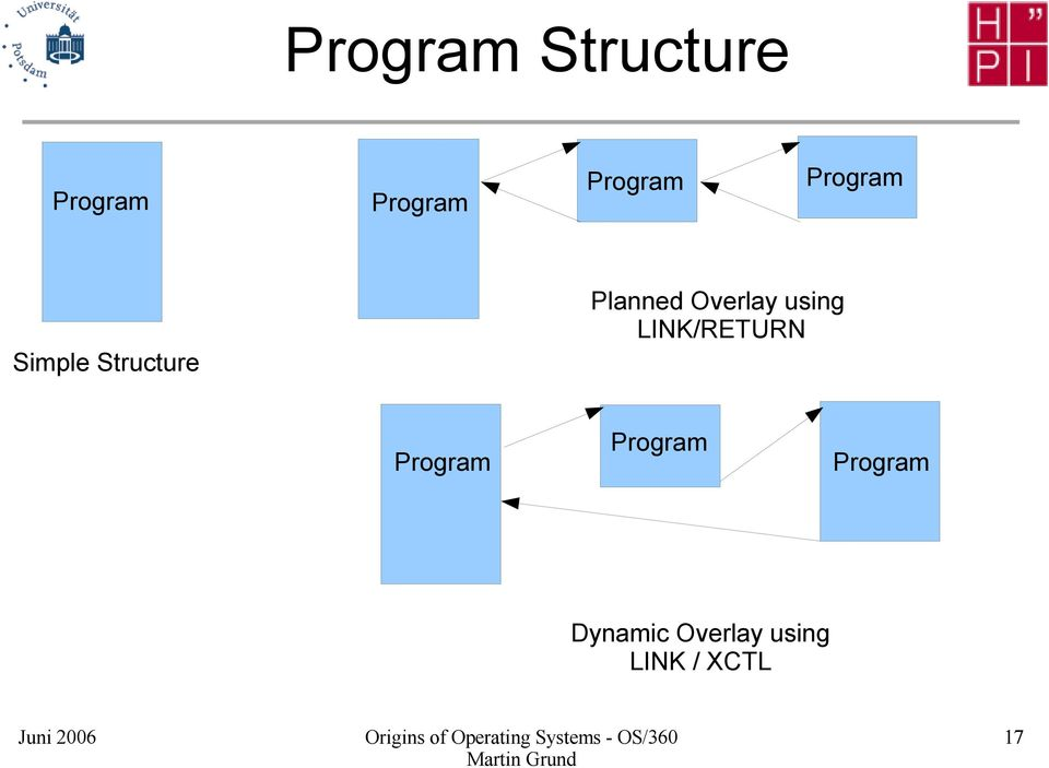 LINK/RETURN Simple Structure Program