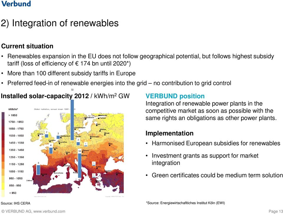 position Integration of renewable power plants in the competitive market as soon as possible with the same rights an obligations as other power plants.
