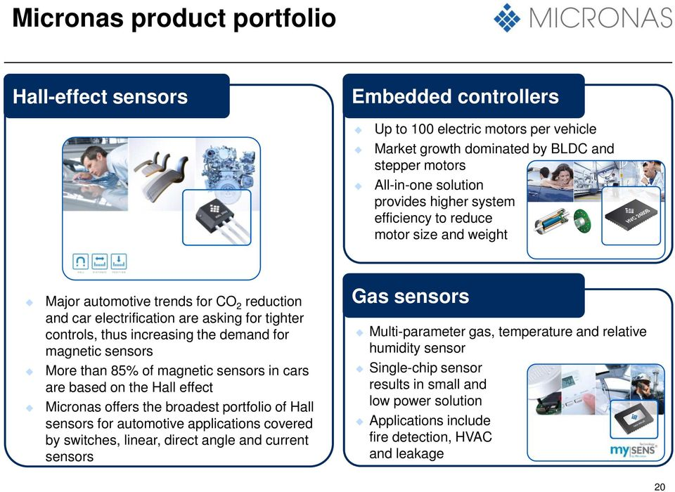 More than 85% of magnetic sensors in cars are based on the Hall effect Micronas offers the broadest portfolio of Hall sensors for automotive applications covered by switches, linear, direct angle
