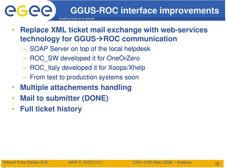 helpdesk ROC_SW developed it for OneOrZero ROC_Italy developed it for Xoops/Xhelp From test